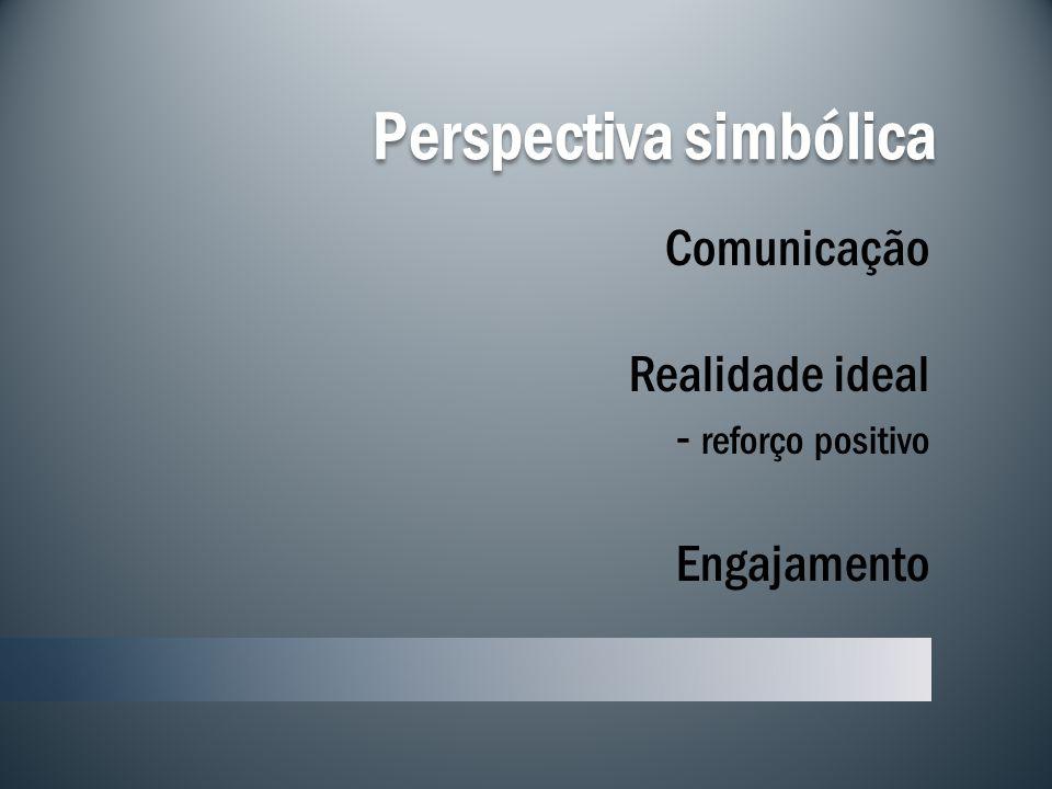 Comunicação Realidade ideal - reforço positivo Engajamento