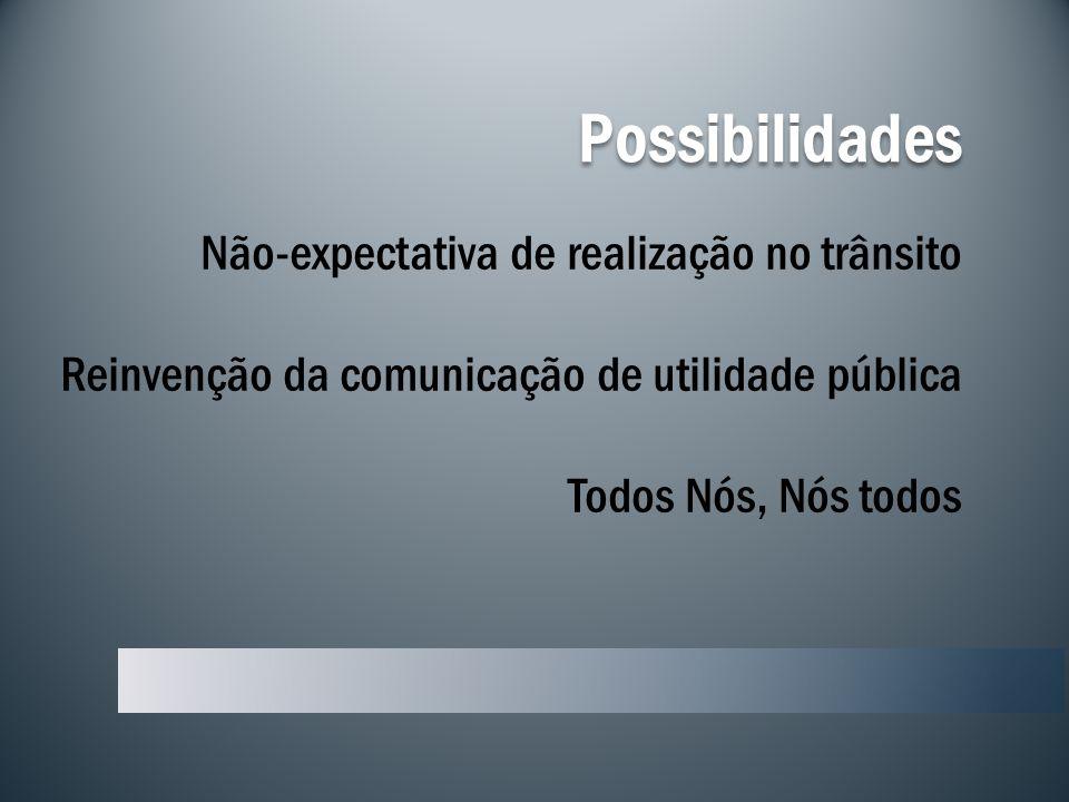 Possibilidades Não-expectativa de realização no trânsito Reinvenção da comunicação de utilidade pública Todos Nós, Nós todos.