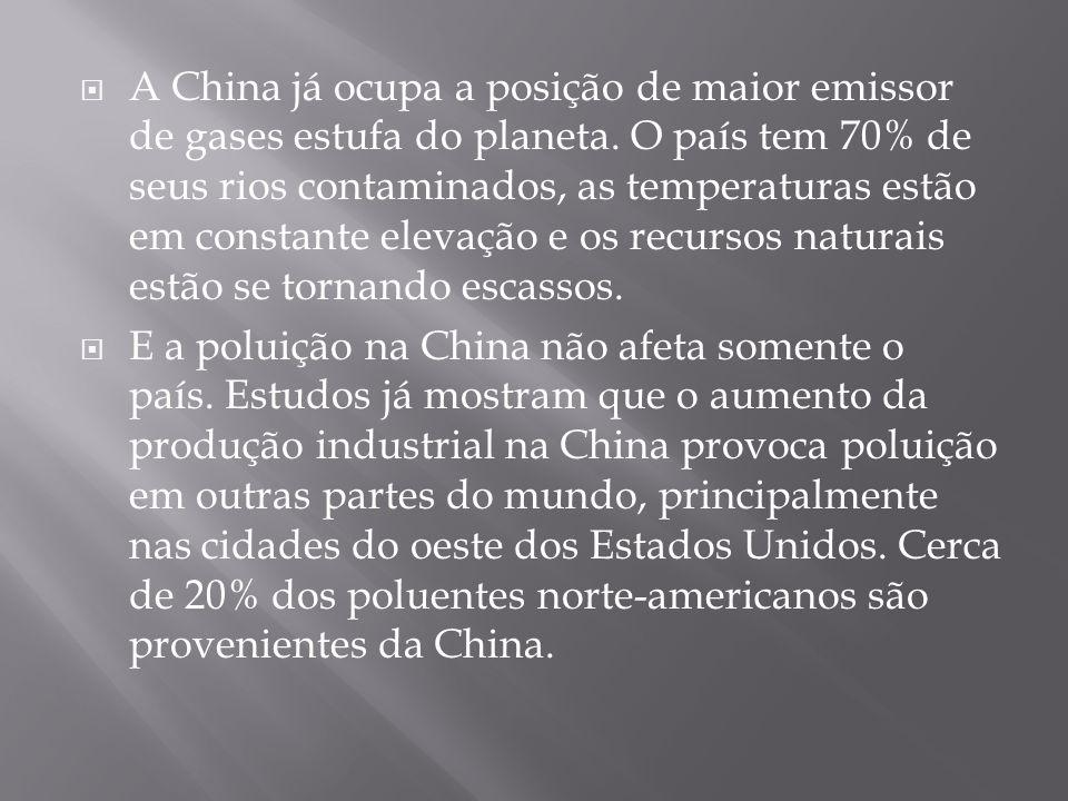 A China já ocupa a posição de maior emissor de gases estufa do planeta