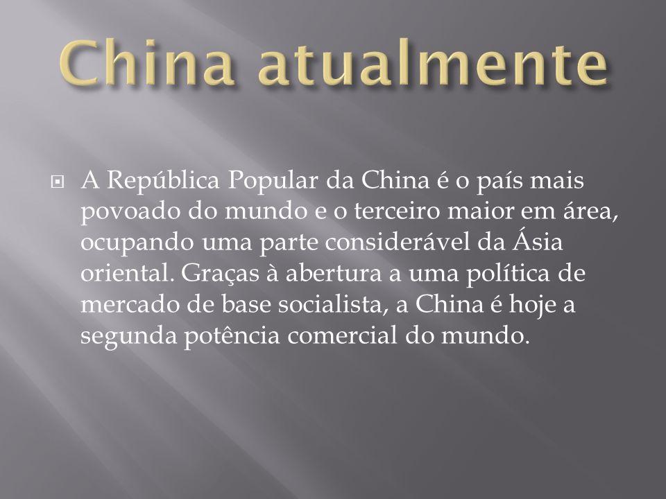 China atualmente
