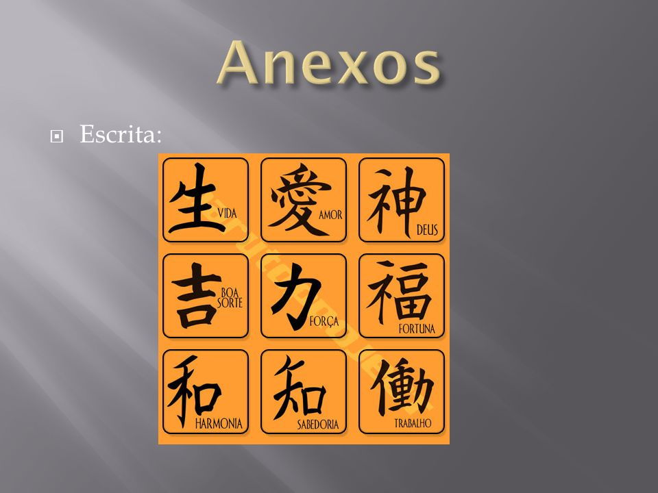 Anexos Escrita: