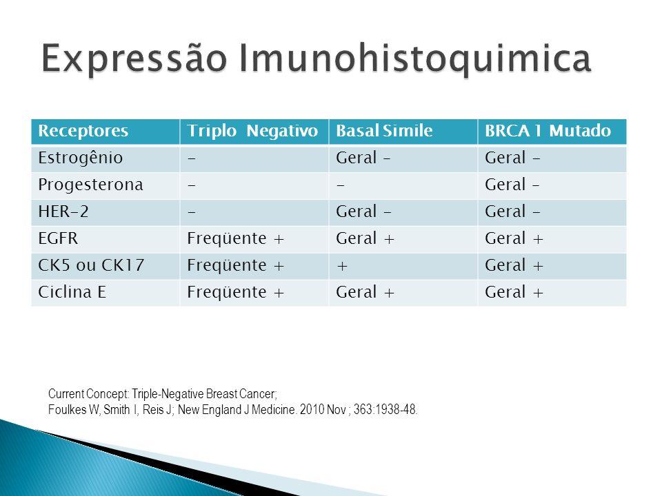Expressão Imunohistoquimica
