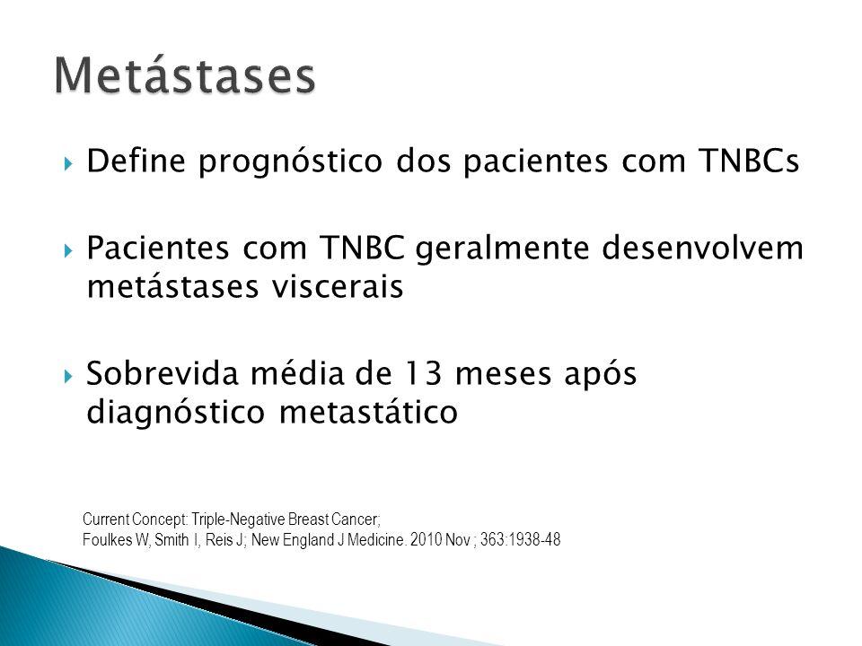 Metástases Define prognóstico dos pacientes com TNBCs