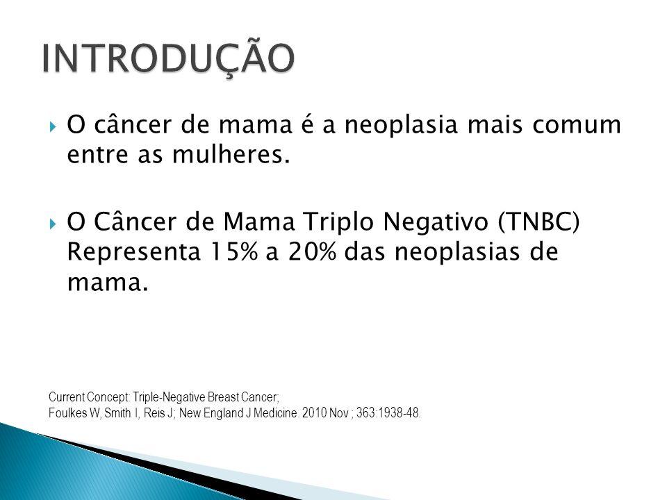INTRODUÇÃO O câncer de mama é a neoplasia mais comum entre as mulheres.