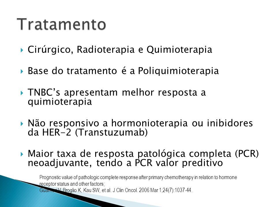 Tratamento Cirúrgico, Radioterapia e Quimioterapia