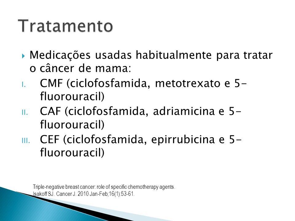 Tratamento Medicações usadas habitualmente para tratar o câncer de mama: CMF (ciclofosfamida, metotrexato e 5- fluorouracil)