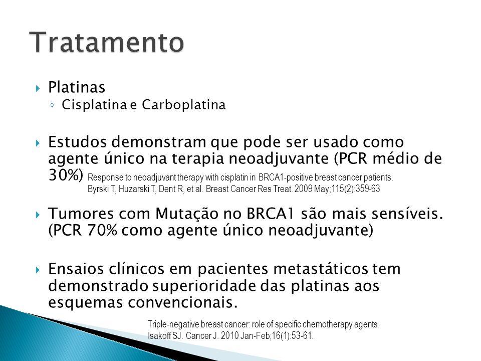 Tratamento Platinas. Cisplatina e Carboplatina.