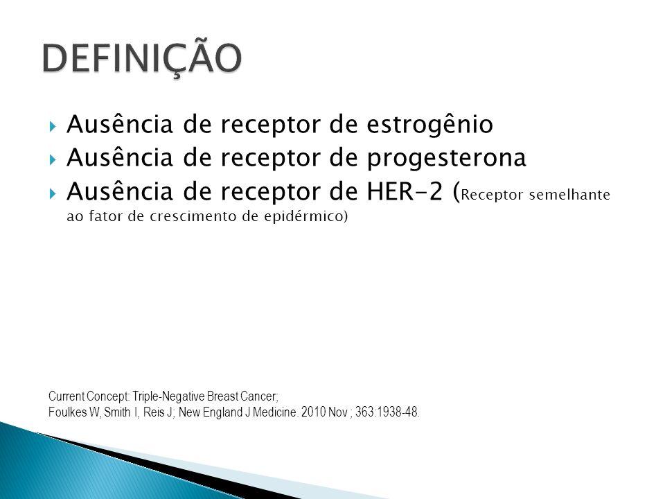 DEFINIÇÃO Ausência de receptor de estrogênio