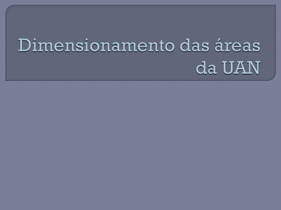 Dimensionamento das áreas da UAN