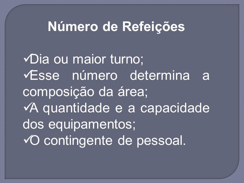 Número de Refeições Dia ou maior turno; Esse número determina a composição da área; A quantidade e a capacidade dos equipamentos;