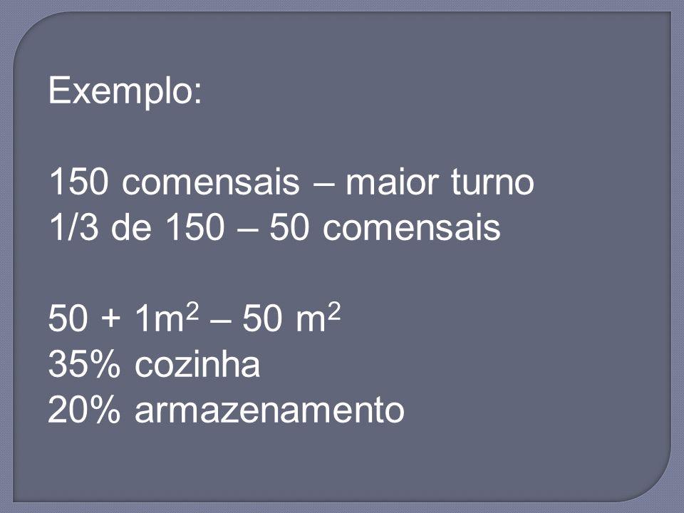 Exemplo: 150 comensais – maior turno. 1/3 de 150 – 50 comensais.