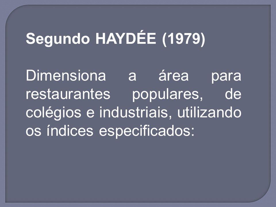 Segundo HAYDÉE (1979) Dimensiona a área para restaurantes populares, de colégios e industriais, utilizando os índices especificados:
