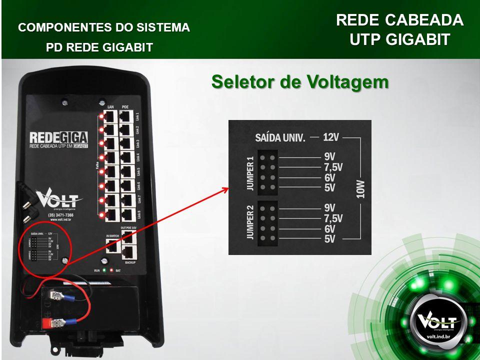 Seletor de Voltagem REDE CABEADA UTP GIGABIT COMPONENTES DO SISTEMA