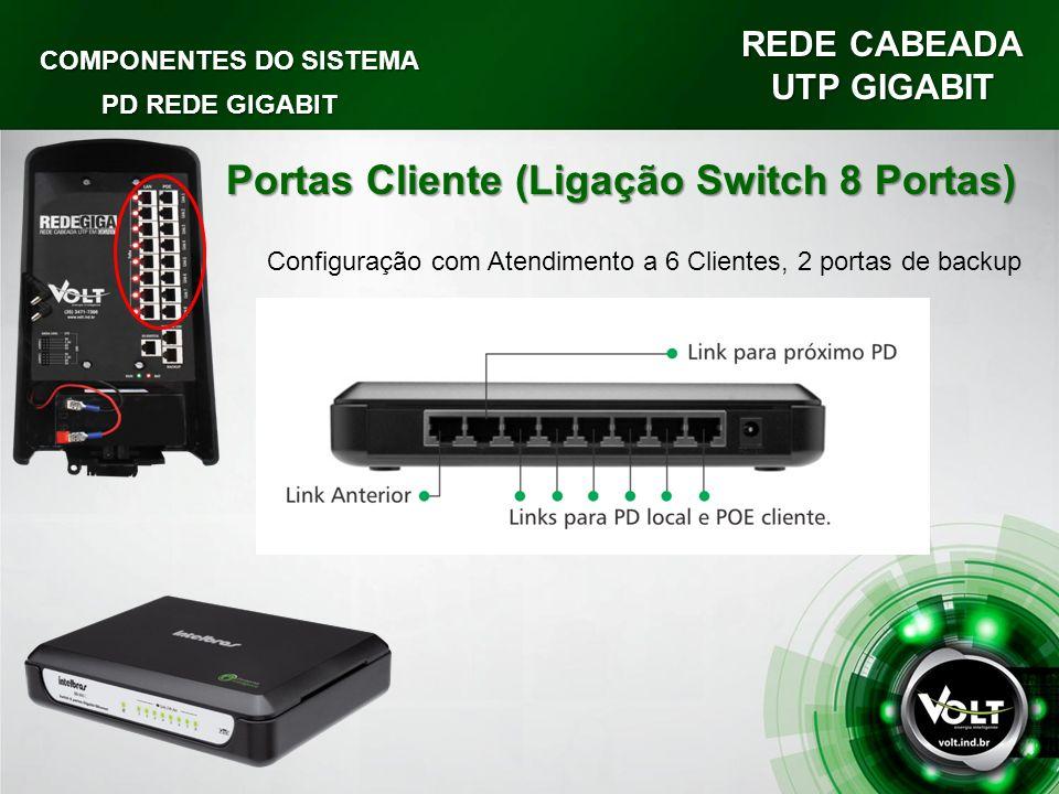 Portas Cliente (Ligação Switch 8 Portas)