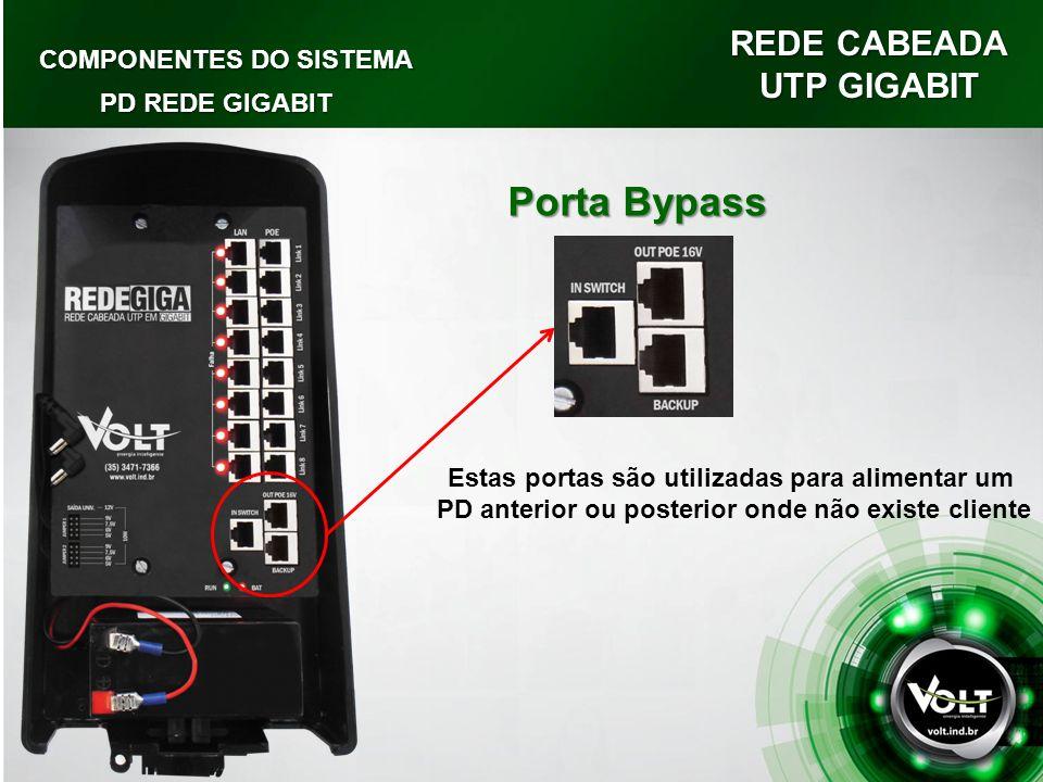 Porta Bypass REDE CABEADA UTP GIGABIT COMPONENTES DO SISTEMA