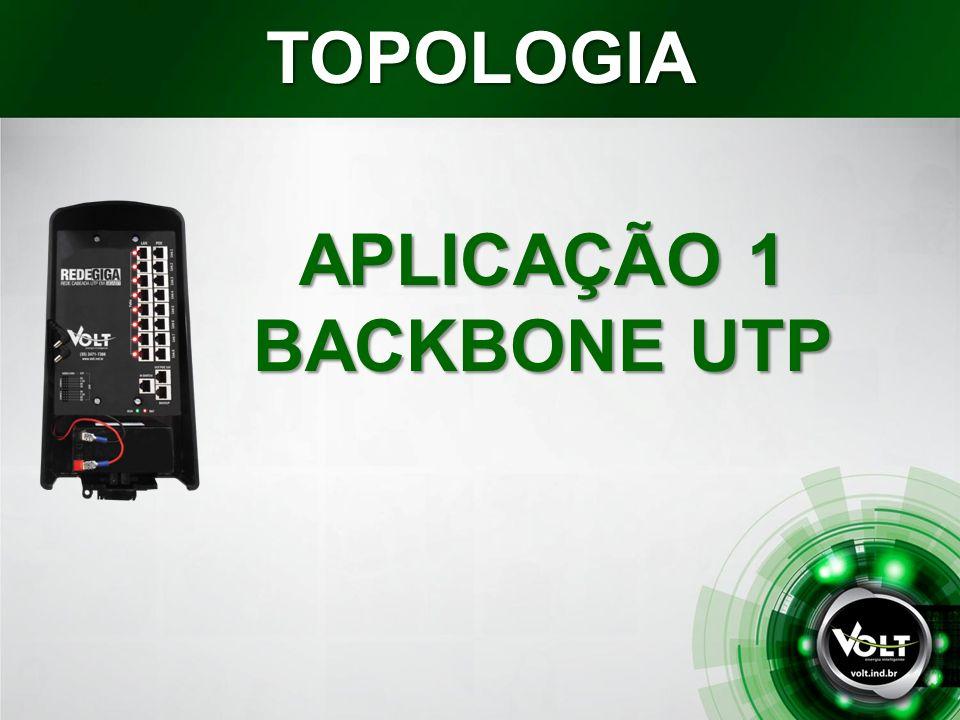 TOPOLOGIA APLICAÇÃO 1 BACKBONE UTP