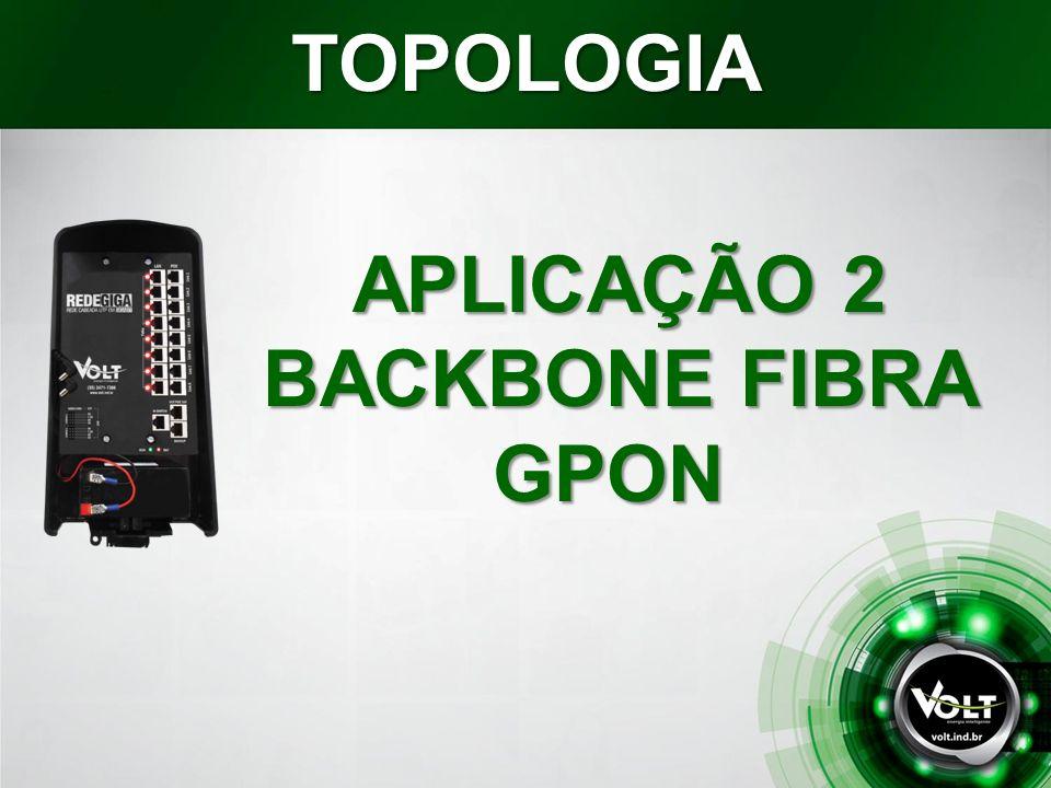 TOPOLOGIA APLICAÇÃO 2 BACKBONE FIBRA GPON