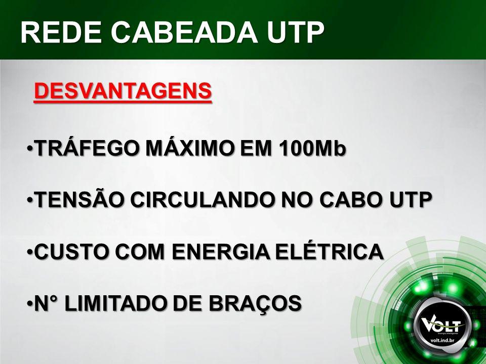 REDE CABEADA UTP DESVANTAGENS TRÁFEGO MÁXIMO EM 100Mb