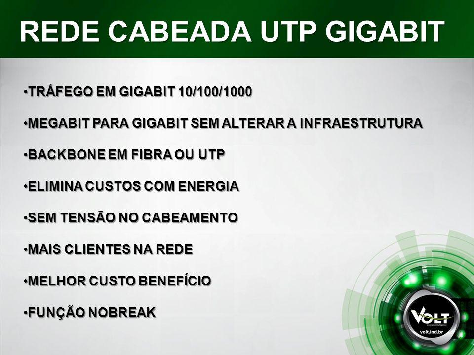 REDE CABEADA UTP GIGABIT