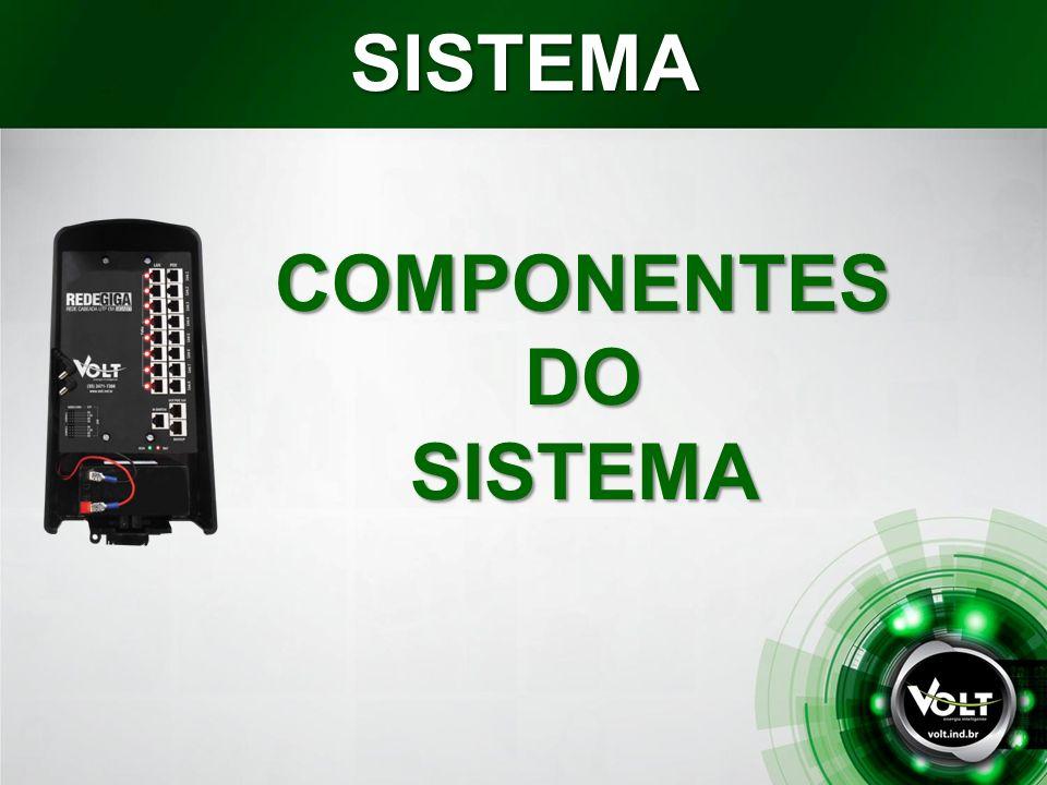 SISTEMA COMPONENTES DO SISTEMA