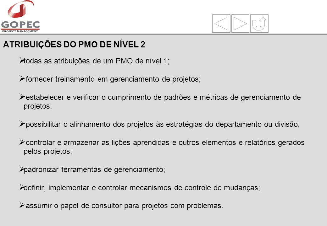 ATRIBUIÇÕES DO PMO DE NÍVEL 2