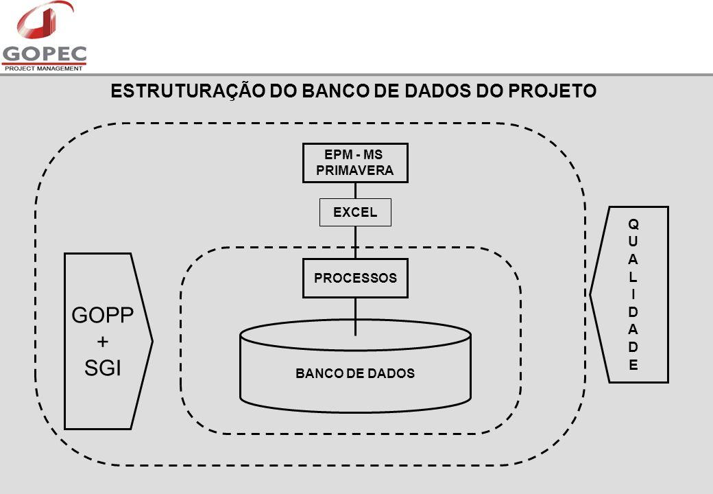 ESTRUTURAÇÃO DO BANCO DE DADOS DO PROJETO