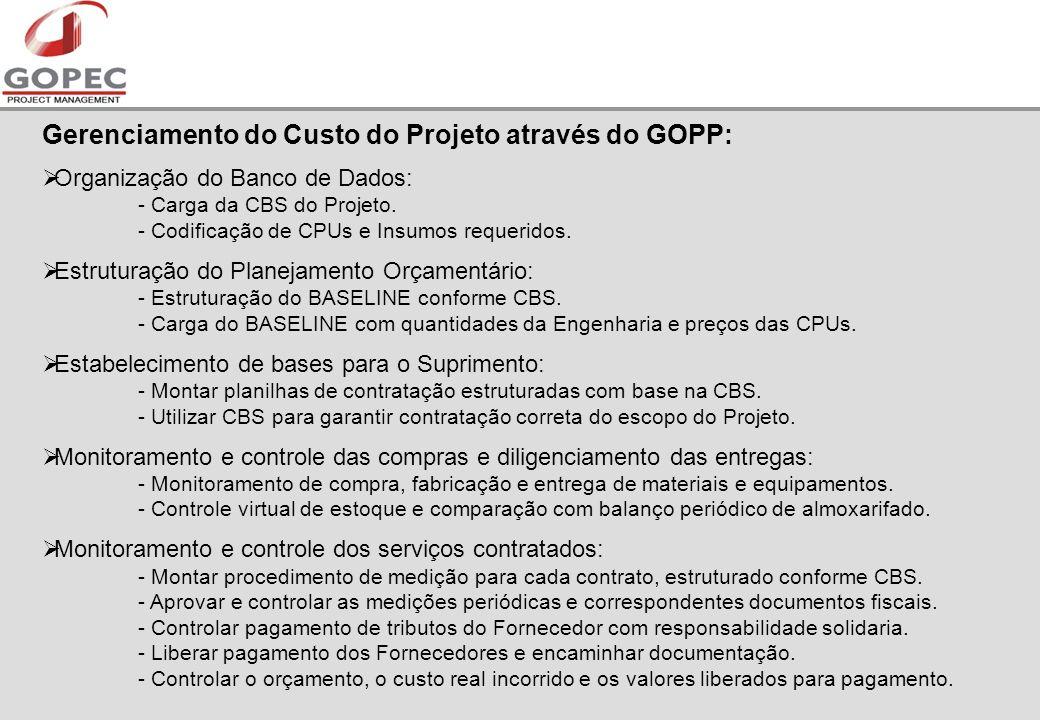Gerenciamento do Custo do Projeto através do GOPP: