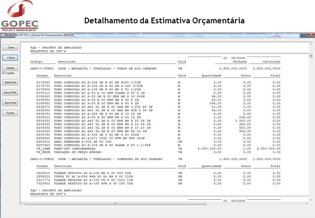 Detalhamento da Estimativa Orçamentária