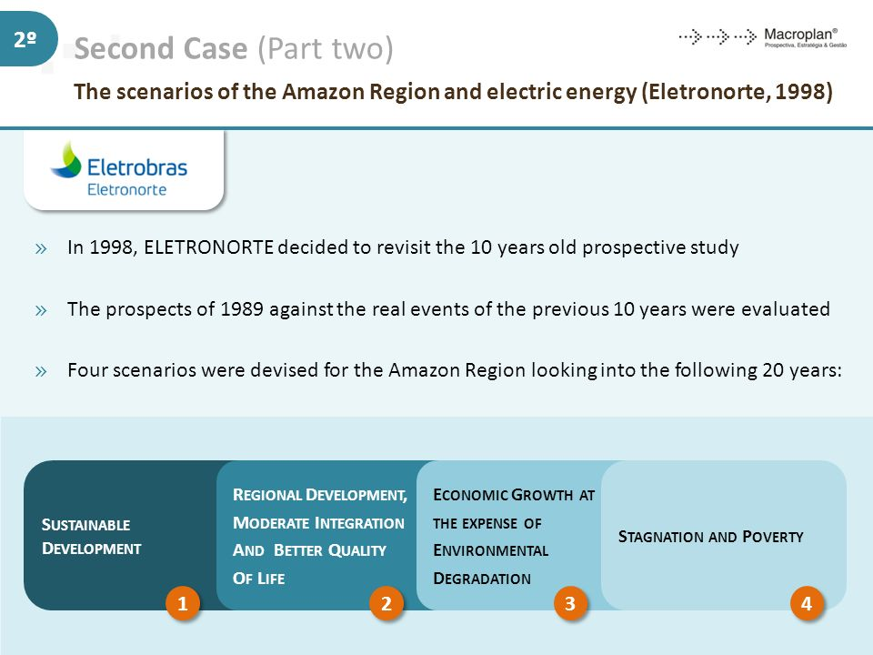 Second Case (Part two) The scenarios of the Amazon Region and electric energy (Eletronorte, 1998)