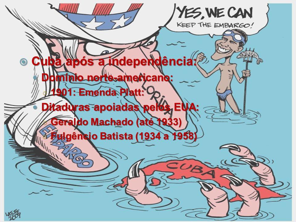Cuba após a independência: