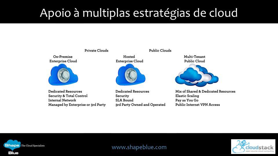 Apoio à multiplas estratégias de cloud
