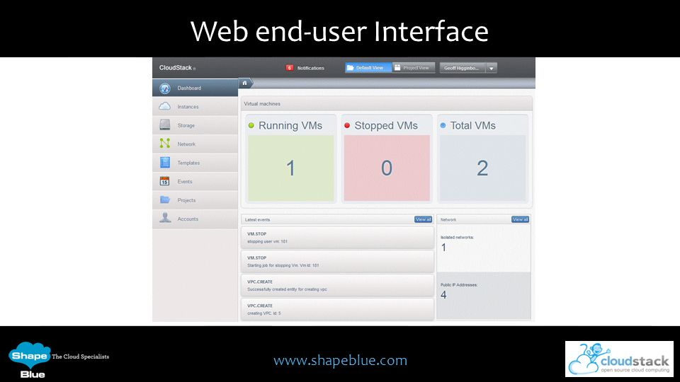 Web end-user Interface