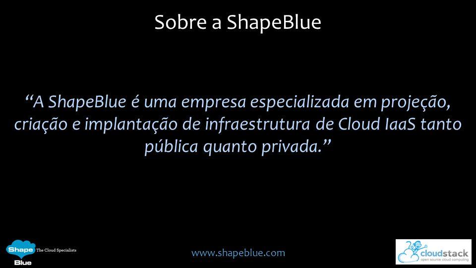 Sobre a ShapeBlue