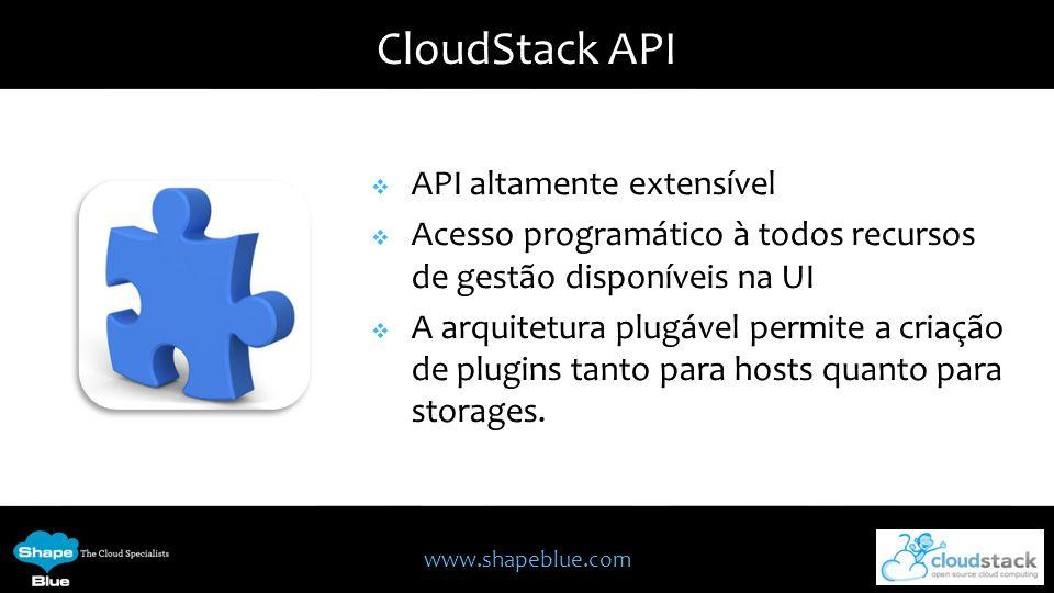 CloudStack API API altamente extensível