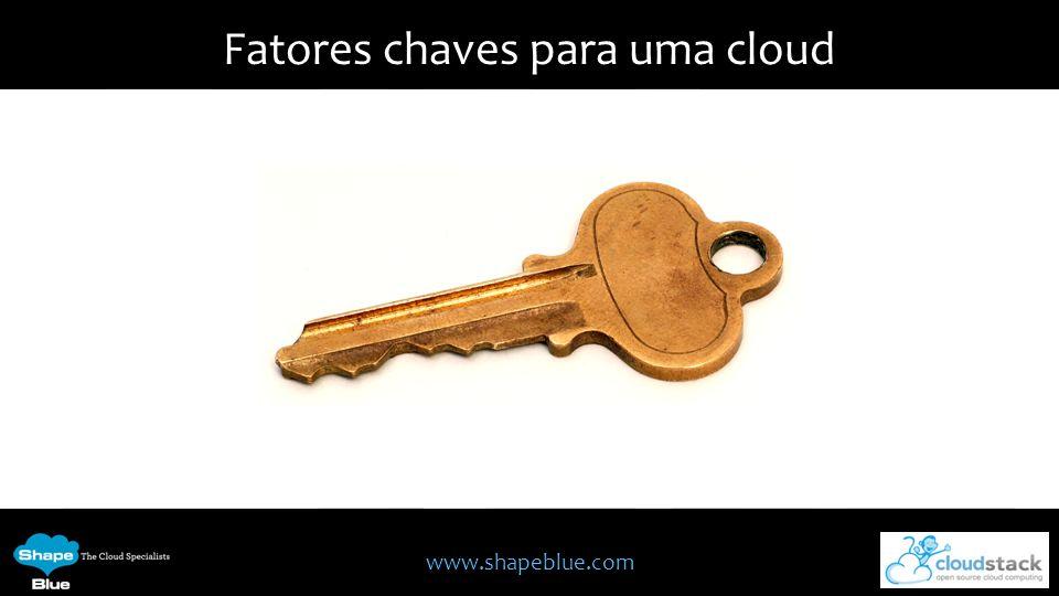 Fatores chaves para uma cloud