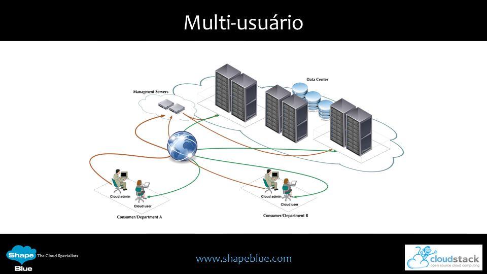 Multi-usuário Próximo: elasticidade