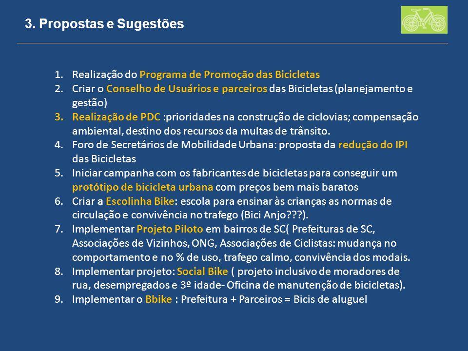 3. Propostas e Sugestões Realização do Programa de Promoção das Bicicletas.