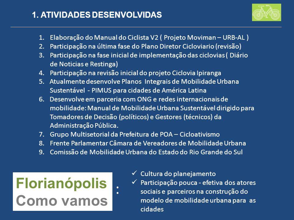 : Florianópolis Como vamos 1. ATIVIDADES DESENVOLVIDAS