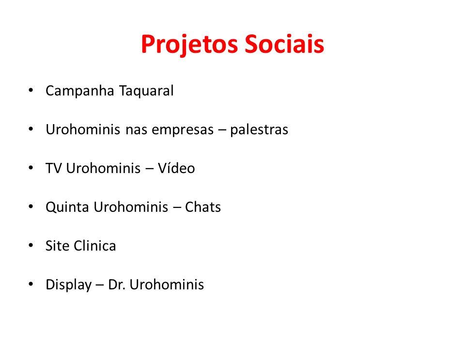 Projetos Sociais Campanha Taquaral Urohominis nas empresas – palestras