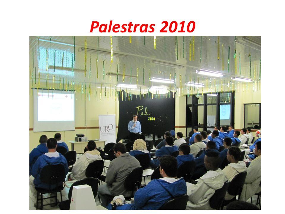 Palestras 2010