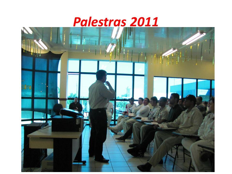 Palestras 2011