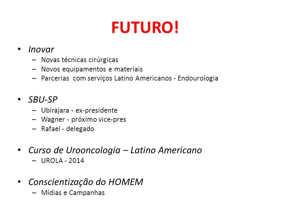 FUTURO! Inovar SBU-SP Curso de Urooncologia – Latino Americano
