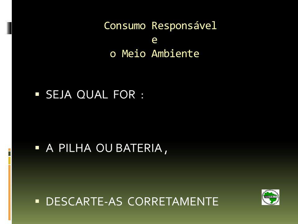 Consumo Responsável e o Meio Ambiente