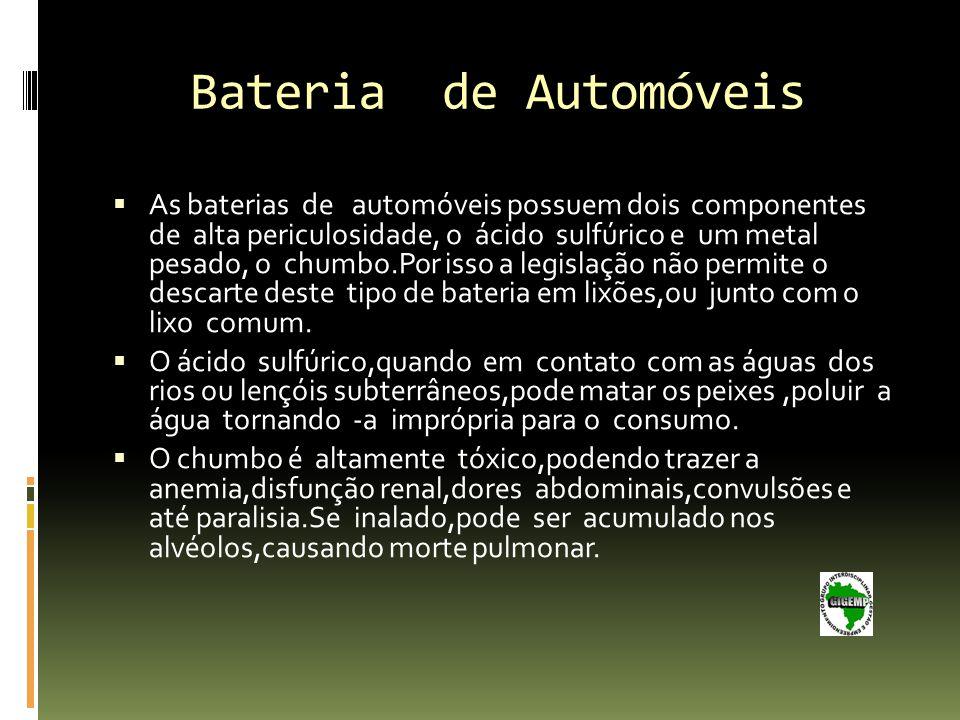 Bateria de Automóveis