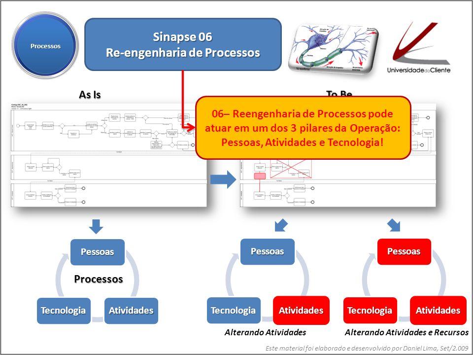 Re-engenharia de Processos