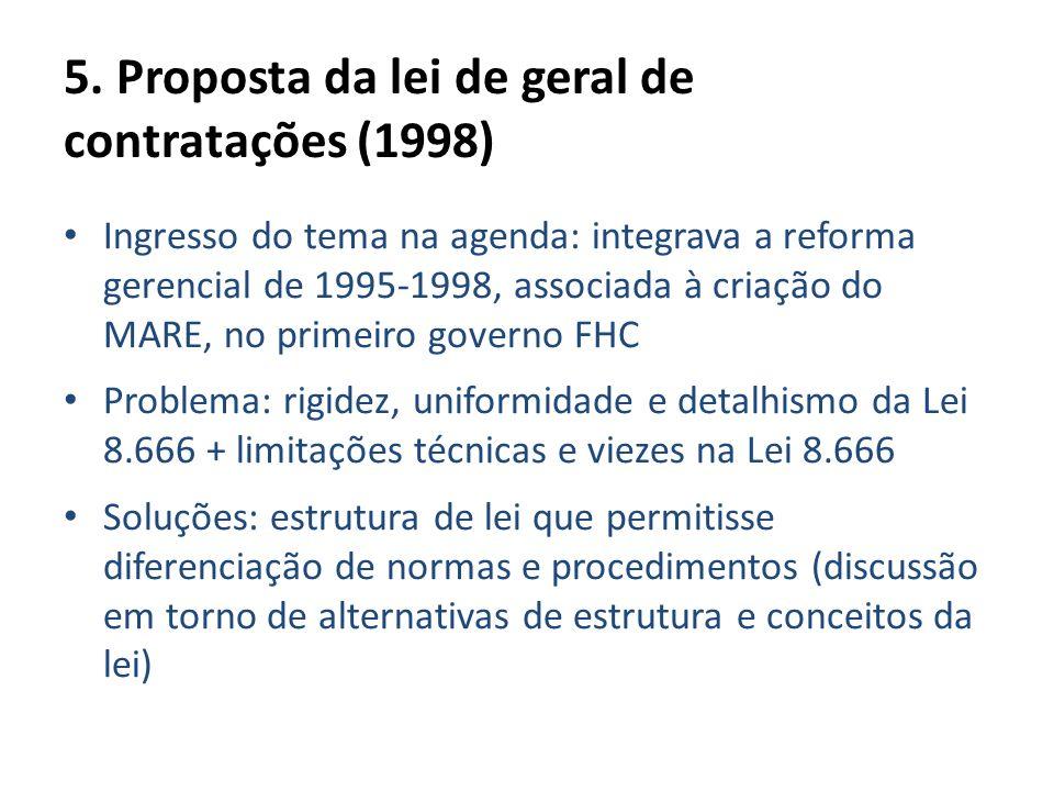 5. Proposta da lei de geral de contratações (1998)