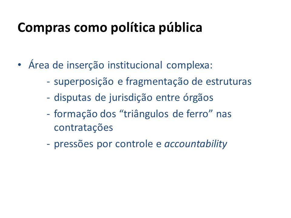 Compras como política pública