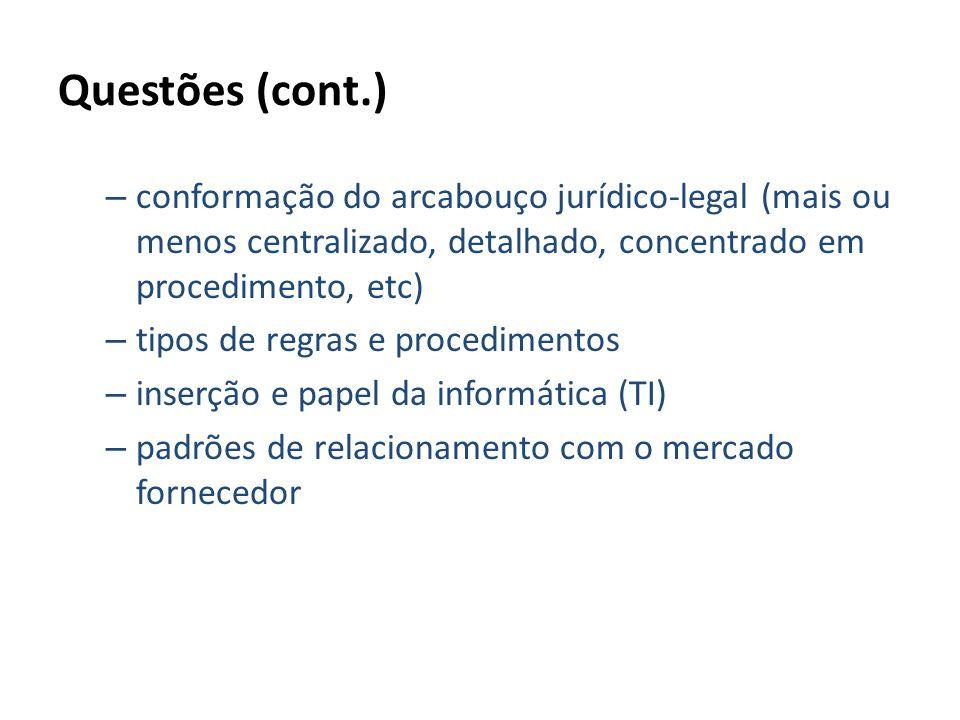 Questões (cont.) conformação do arcabouço jurídico-legal (mais ou menos centralizado, detalhado, concentrado em procedimento, etc)