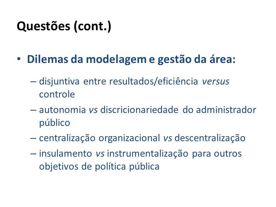 Questões (cont.) Dilemas da modelagem e gestão da área: