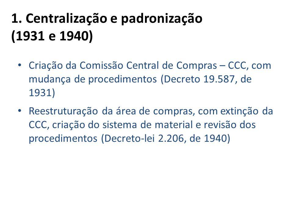 1. Centralização e padronização (1931 e 1940)